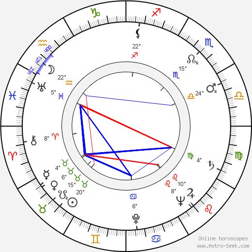 Franck Barcellini birth chart, biography, wikipedia 2019, 2020