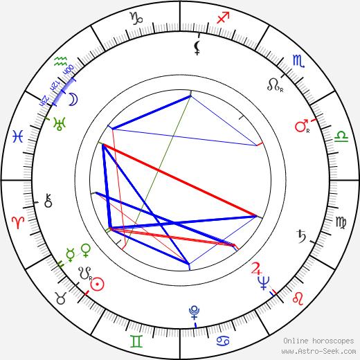 Franck Barcellini astro natal birth chart, Franck Barcellini horoscope, astrology