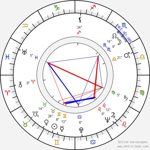 Joe Kirkwood Jr. birth chart, biography, wikipedia 2019, 2020