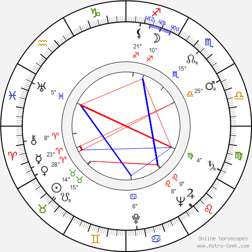 Mina Bern birth chart, biography, wikipedia 2019, 2020