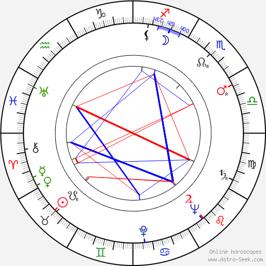 Mina Bern birth chart, Mina Bern astro natal horoscope, astrology