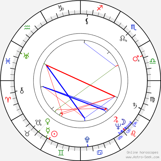 Tuovi Puupponen astro natal birth chart, Tuovi Puupponen horoscope, astrology