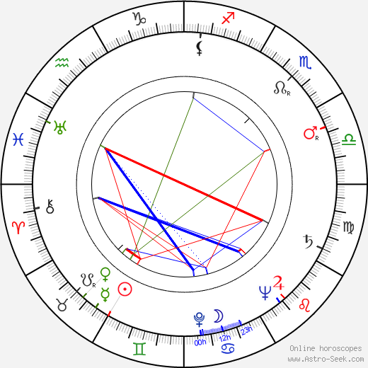 Vladimír Švabík astro natal birth chart, Vladimír Švabík horoscope, astrology