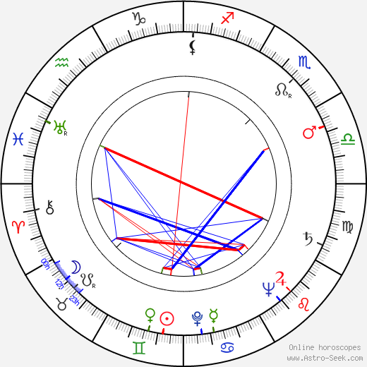 Eiji Okada tema natale, oroscopo, Eiji Okada oroscopi gratuiti, astrologia