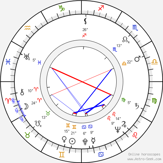 Hans-Peter Thielen birth chart, biography, wikipedia 2020, 2021