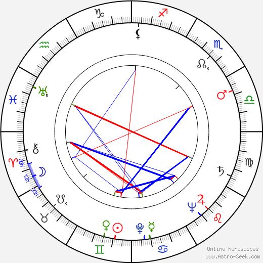 Hans-Peter Thielen tema natale, oroscopo, Hans-Peter Thielen oroscopi gratuiti, astrologia