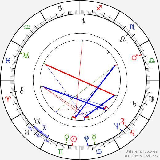 Hans Wilhelm Hamacher astro natal birth chart, Hans Wilhelm Hamacher horoscope, astrology