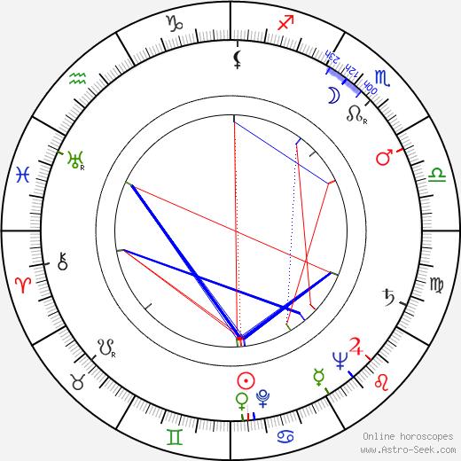 I. A. L. Diamond tema natale, oroscopo, I. A. L. Diamond oroscopi gratuiti, astrologia