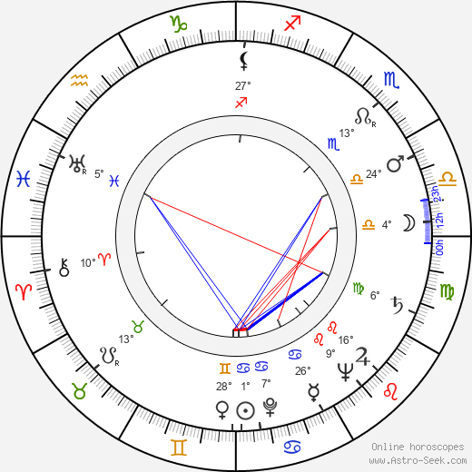 Jean Deschamps birth chart, biography, wikipedia 2017, 2018