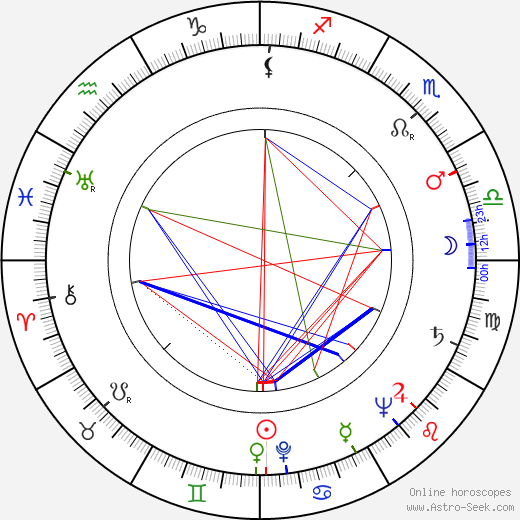 Jean Deschamps astro natal birth chart, Jean Deschamps horoscope, astrology