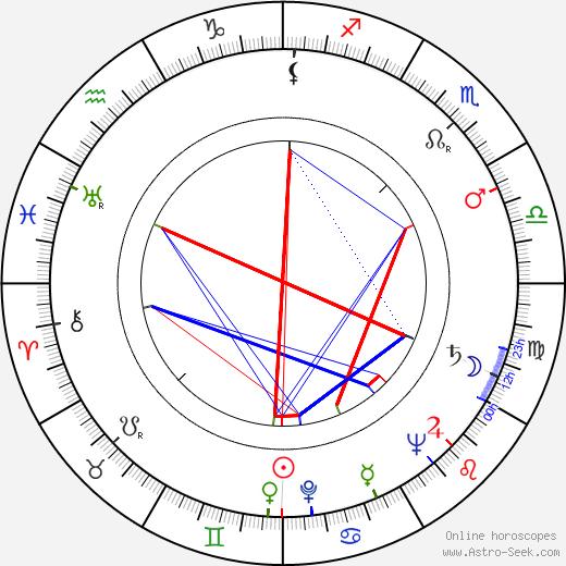 Marisa Vernati birth chart, Marisa Vernati astro natal horoscope, astrology