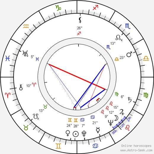 Maurice Shrog birth chart, biography, wikipedia 2019, 2020
