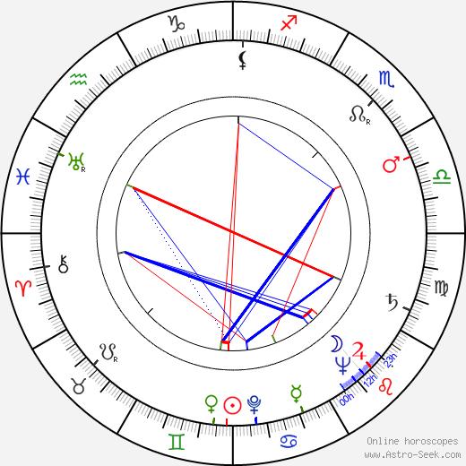 Maurice Shrog astro natal birth chart, Maurice Shrog horoscope, astrology
