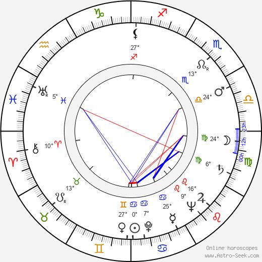 Paul Frees birth chart, biography, wikipedia 2020, 2021