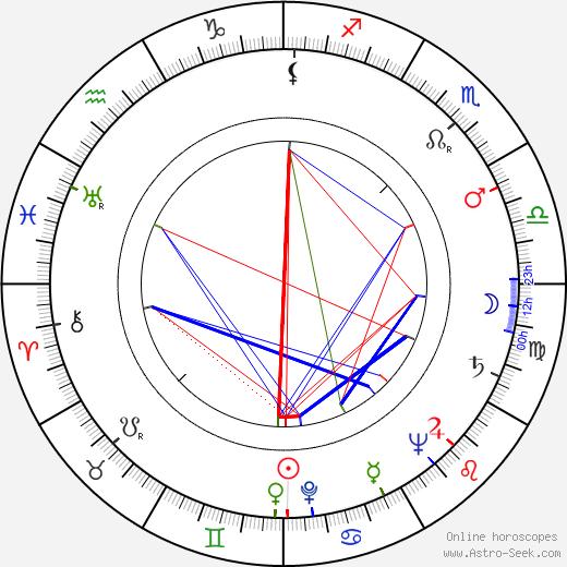 Paul Frees birth chart, Paul Frees astro natal horoscope, astrology