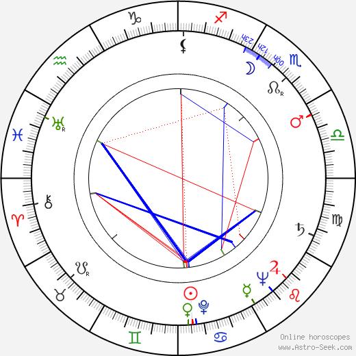 Ray McDonald tema natale, oroscopo, Ray McDonald oroscopi gratuiti, astrologia