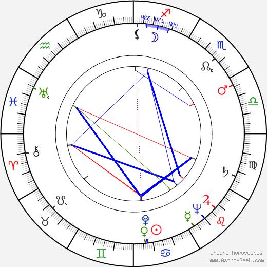 Veikko Hannuniemi astro natal birth chart, Veikko Hannuniemi horoscope, astrology