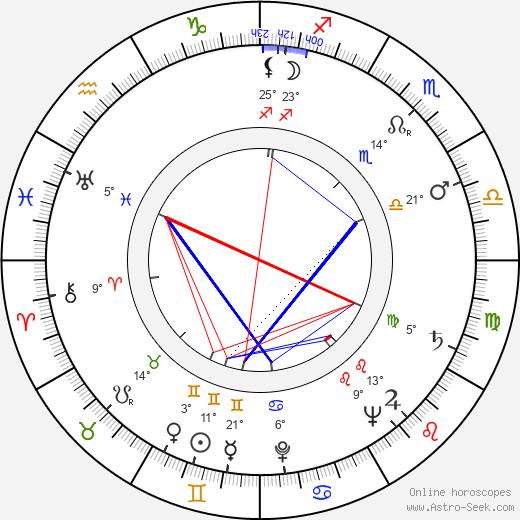 Yolande Donlan birth chart, biography, wikipedia 2019, 2020
