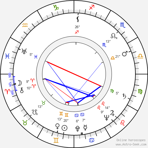 Zecharia Sitchin birth chart, biography, wikipedia 2020, 2021