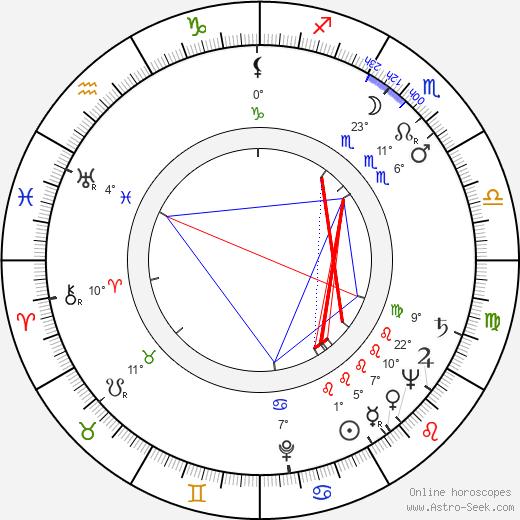 Alexander H. Cohen birth chart, biography, wikipedia 2019, 2020