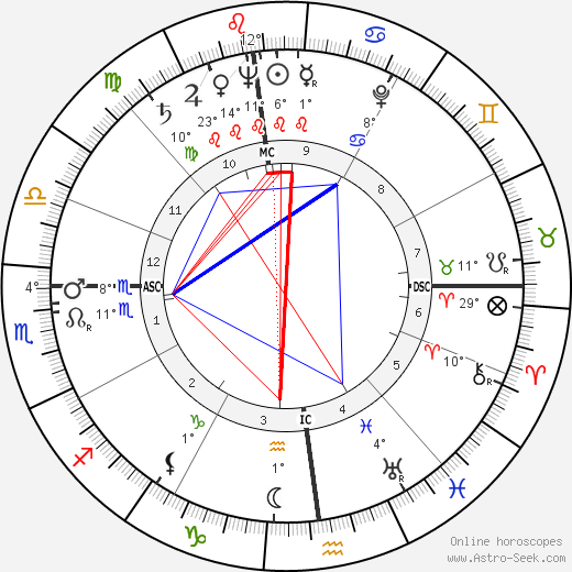 Barbara Laage birth chart, biography, wikipedia 2018, 2019
