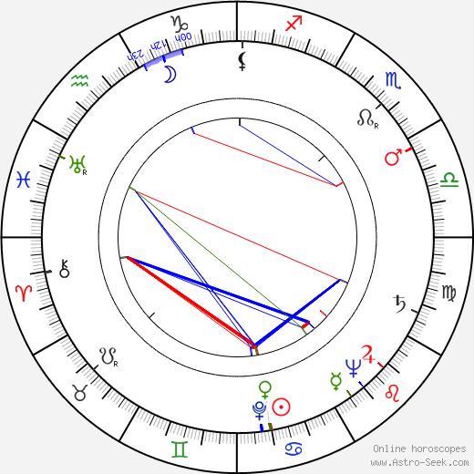 Božena Slabejová astro natal birth chart, Božena Slabejová horoscope, astrology