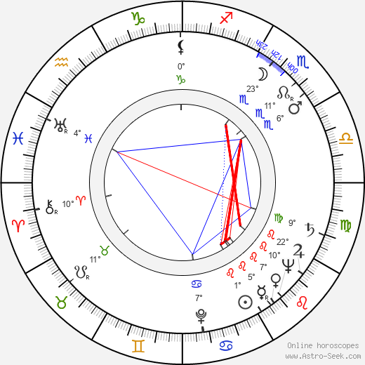 Constance Dowling birth chart, biography, wikipedia 2019, 2020