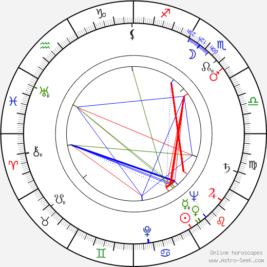 Constance Dowling astro natal birth chart, Constance Dowling horoscope, astrology