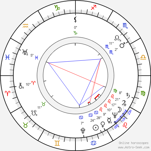 June Vincent birth chart, biography, wikipedia 2019, 2020