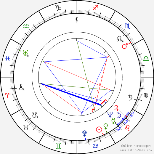 June Vincent astro natal birth chart, June Vincent horoscope, astrology