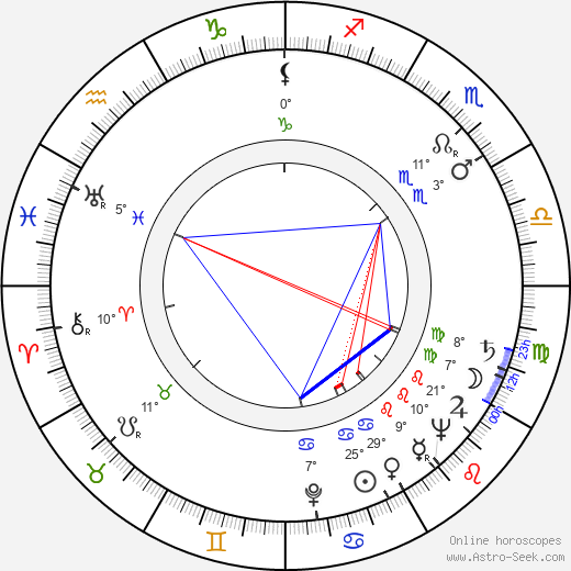 Mildred Coles birth chart, biography, wikipedia 2019, 2020