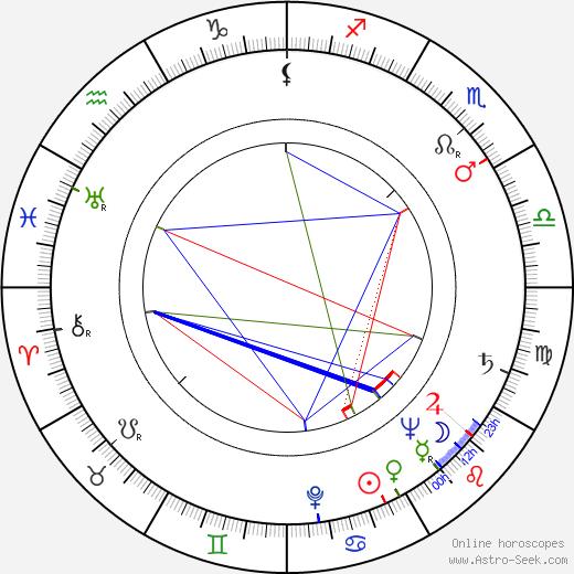 Paul Pavel astro natal birth chart, Paul Pavel horoscope, astrology