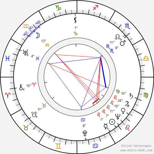 Reino Tolvanen birth chart, biography, wikipedia 2020, 2021