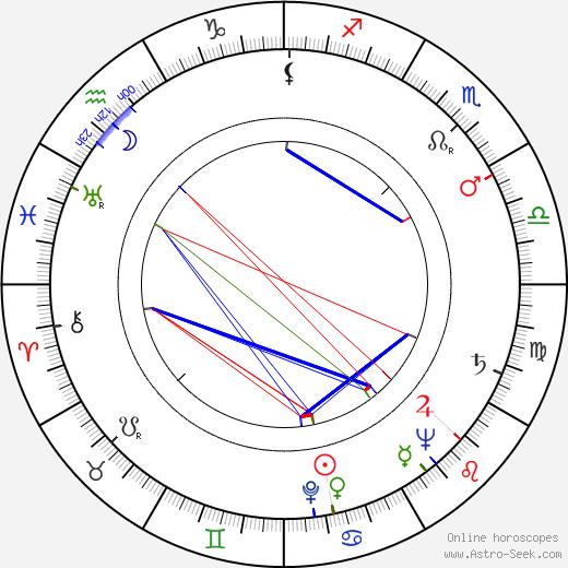 Sam Freedle tema natale, oroscopo, Sam Freedle oroscopi gratuiti, astrologia