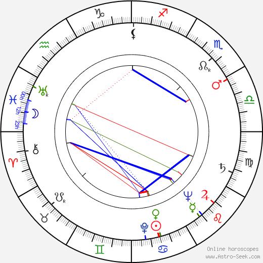 Shûe Matsubayashi день рождения гороскоп, Shûe Matsubayashi Натальная карта онлайн
