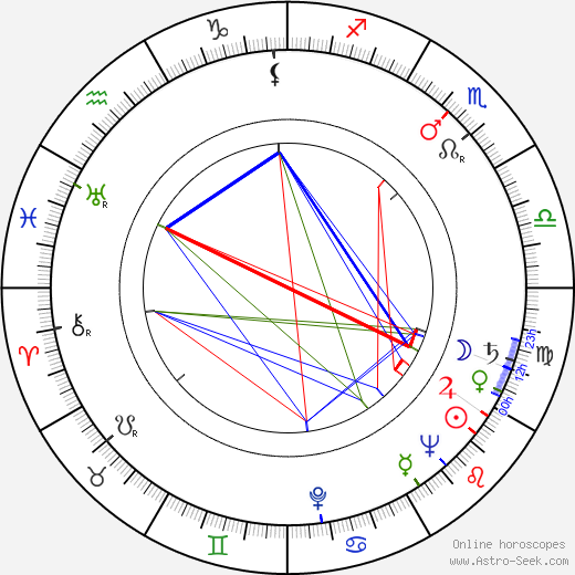 Ctibor Filčík tema natale, oroscopo, Ctibor Filčík oroscopi gratuiti, astrologia