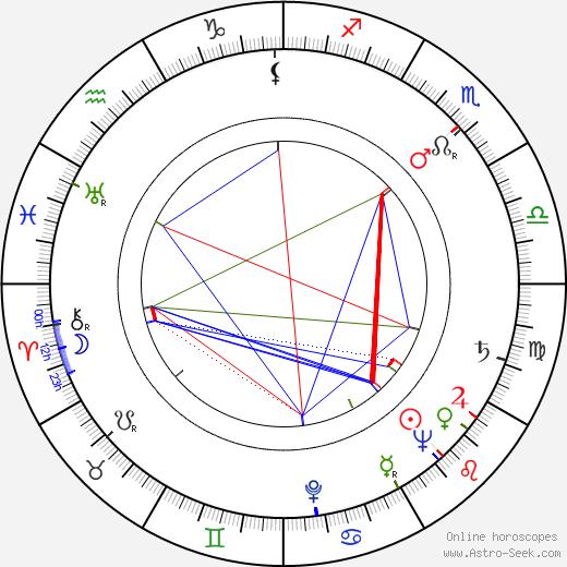 Dina Sassoli tema natale, oroscopo, Dina Sassoli oroscopi gratuiti, astrologia