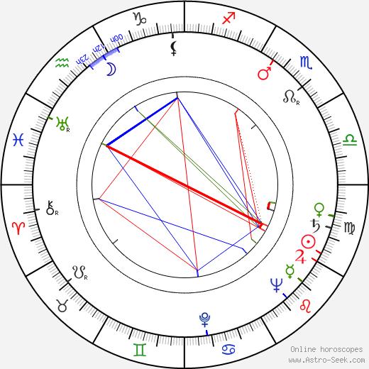 Ed Justice tema natale, oroscopo, Ed Justice oroscopi gratuiti, astrologia