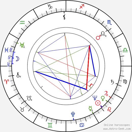 Marilyn Maxwell birth chart, Marilyn Maxwell astro natal horoscope, astrology