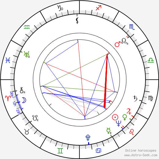 Mickey Shaughnessy astro natal birth chart, Mickey Shaughnessy horoscope, astrology