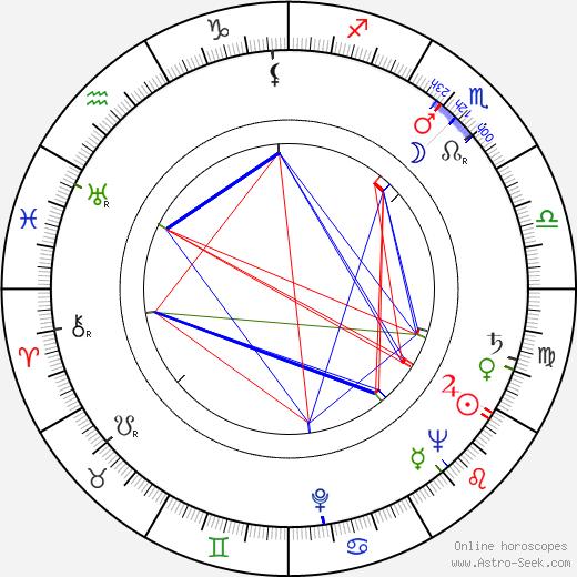 Olavi Pajunen astro natal birth chart, Olavi Pajunen horoscope, astrology