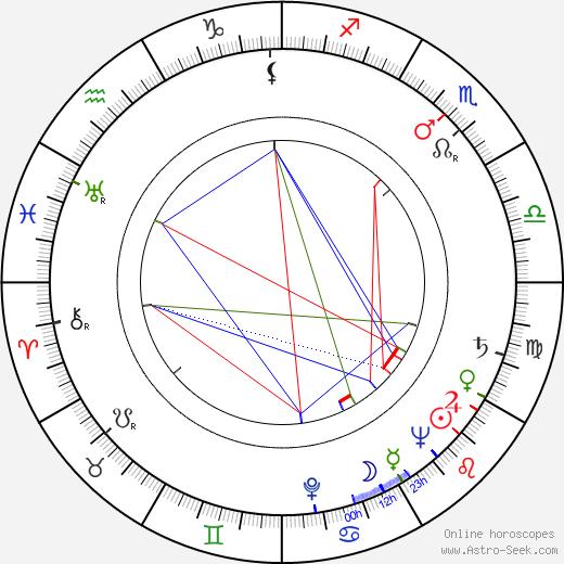 Olympe Bradna tema natale, oroscopo, Olympe Bradna oroscopi gratuiti, astrologia