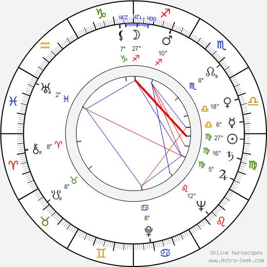 Baken Kydykeyeva birth chart, biography, wikipedia 2019, 2020