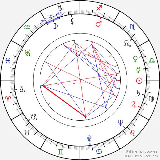 Denise Péronne tema natale, oroscopo, Denise Péronne oroscopi gratuiti, astrologia