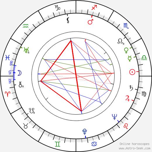 Henry Farrell astro natal birth chart, Henry Farrell horoscope, astrology