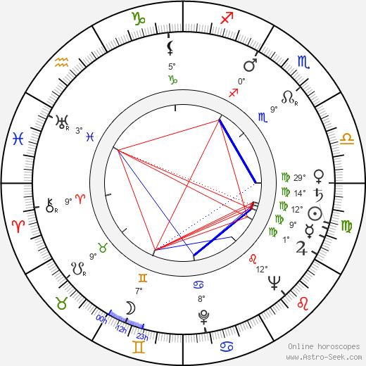Henryk Abbe birth chart, biography, wikipedia 2019, 2020