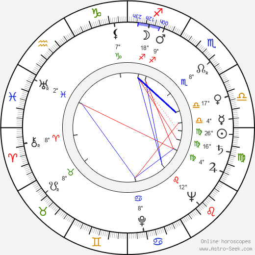 Jan Pixa Sr. birth chart, biography, wikipedia 2020, 2021