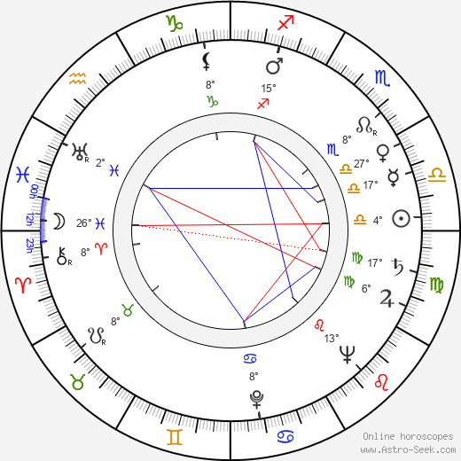 Jayne Meadows birth chart, biography, wikipedia 2017, 2018
