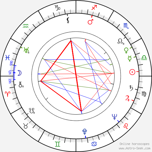 Jayne Meadows astro natal birth chart, Jayne Meadows horoscope, astrology