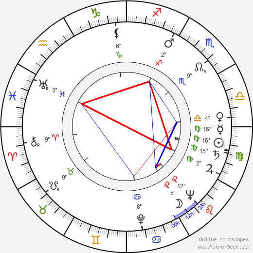 Josef Kobr birth chart, biography, wikipedia 2019, 2020